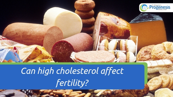 Can high cholesterol affect fertility_